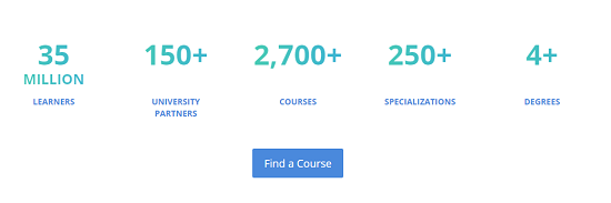 About Coursera