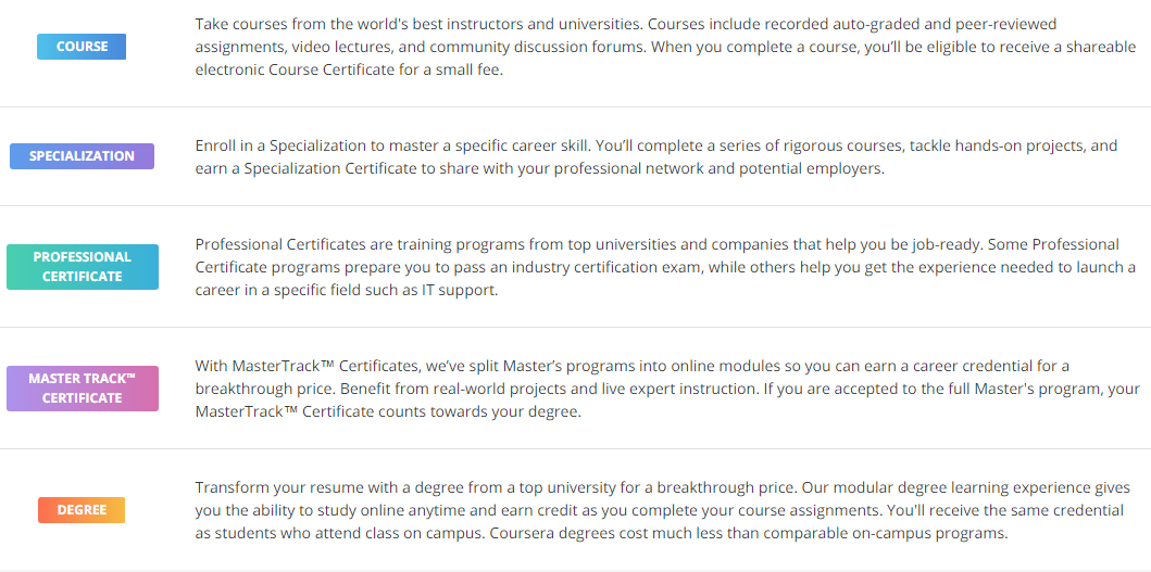 Coursera Review 2019 – Top Reasons To Love Its Courses