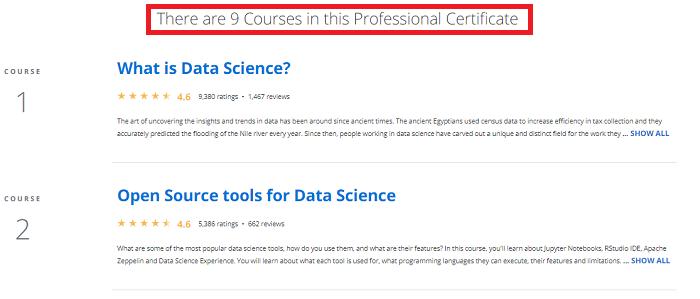 Coursera Course course material