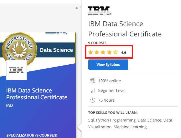 Coursera Overall Course Rating